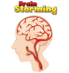 poster design for brain storming with human brain vector image