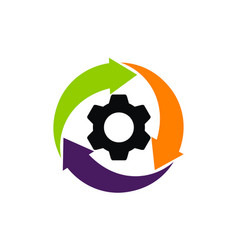 Gear synergy solution process vector