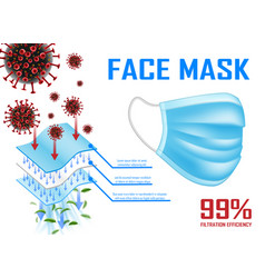 medical mask with effective filtration surgical vector image