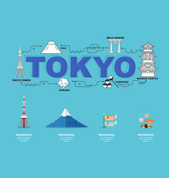 traveling in tokyo with landmark icons on sky vector image vector image