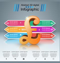 3d infographic british pound money icon vector image