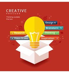 Think outside box creative idea vector