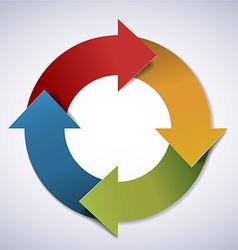 life cycle diagram vector image vector image