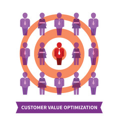 Customer value optimization concept in flat style vector