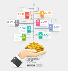 Business investment concept term deposit vector