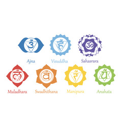 Chakras icons concept of chakras used in hinduis vector