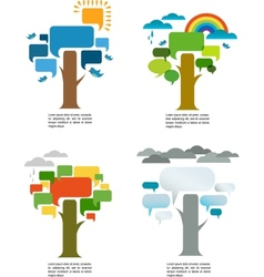 Four seasons with four speech trees vector
