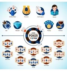 Poker Icons Set vector image