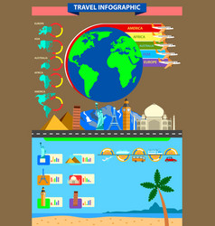 world travel infographic vector image