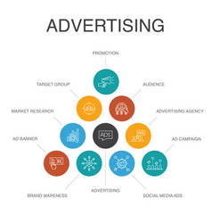 Advertising infographic 10 steps concept market vector