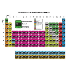 clean periodic element vector image vector image