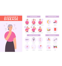 Alzheimer disease infographic symptoms risks vector