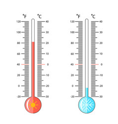 celsius and fahrenheit vector image
