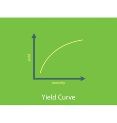 Yield curve with graph and flat chart vector