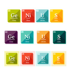 word genius formed of the elements of periodic vector image vector image