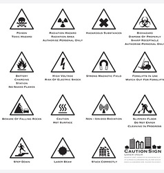 Caution And Warning Sign Icons Set vector image