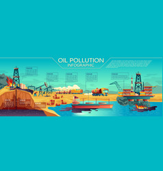 Oil industry pollution infographics vector