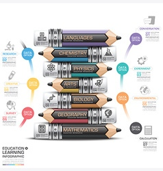 Education and learning subject pencil step vector