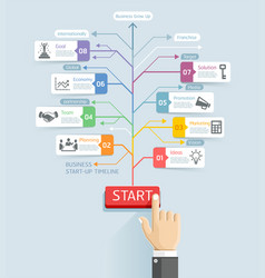 start up business conceptual hand of businessman vector image vector image