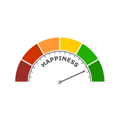 Happiness or satisfaction level vector