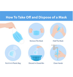 How to take off and dispose a mask vector