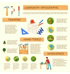 Carpentry Infographic Set vector image