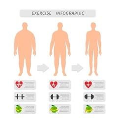 Fitness exercise progress infographic vector