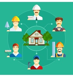 Building occupation vector
