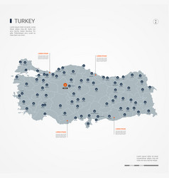 Turkey infographic map vector