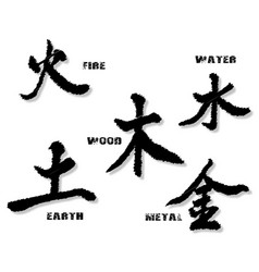 The chinese element symbols vector