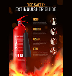 Fire safety extinguisher guide vector