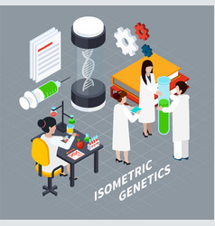 Science and genetics isometric concept vector