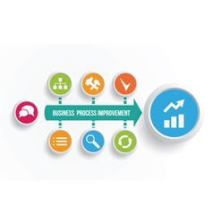 business process improvement icons vector image vector image