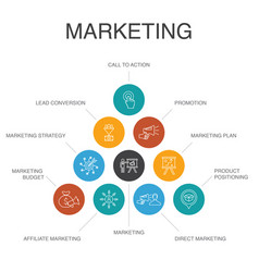 Marketing infographic 10 steps concept call vector
