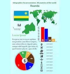 rwanda infographics for presentation all vector image