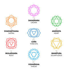 seven chakras icons symbols colourful graphic vector image