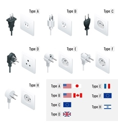 Electrical plug types type a type b type c vector