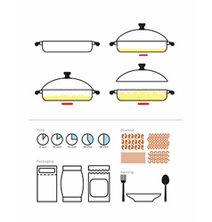 Cooking instruction in roasting pan Set to manual vector image