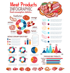 Meat products and sausage infographic design vector