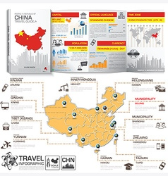 People's Republic Of China Travel Guide Book vector