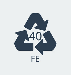 Plastic recycling symbol fe 40wrapping plastic vector