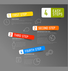 One two three four - 4 easy steps template vector