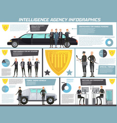 Intelligence agency infographics vector