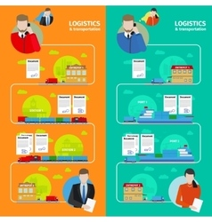 Logistics banners vector image