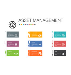 Asset management infographic 10 option line vector