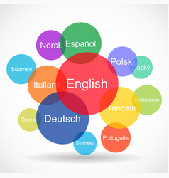 world languages concept vector image