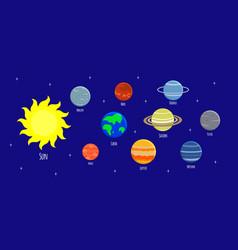set of solar system planets solar syste vector image