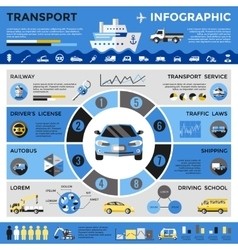 Transport Colored Infographics vector image