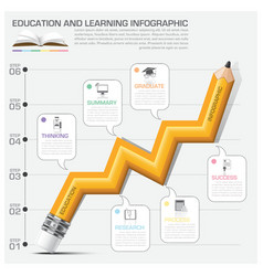 Education And Learning Infographic Pencil Graph vector image