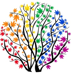 rainbow tree in the shape of a circle vector image